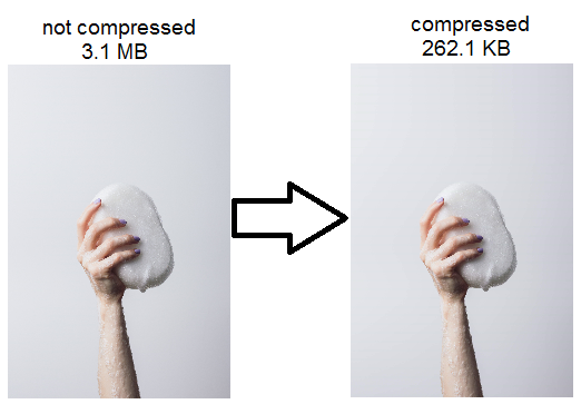 compressed images